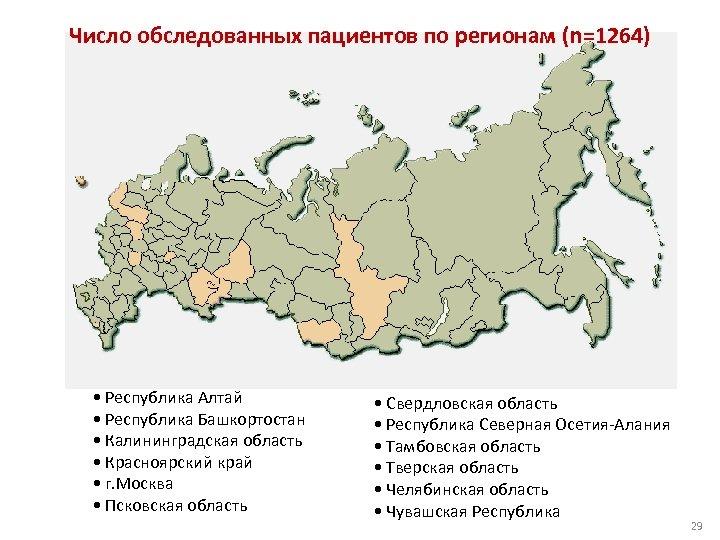 Число обследованных пациентов по регионам (n=1264) • Республика Алтай • Республика Башкортостан • Калининградская