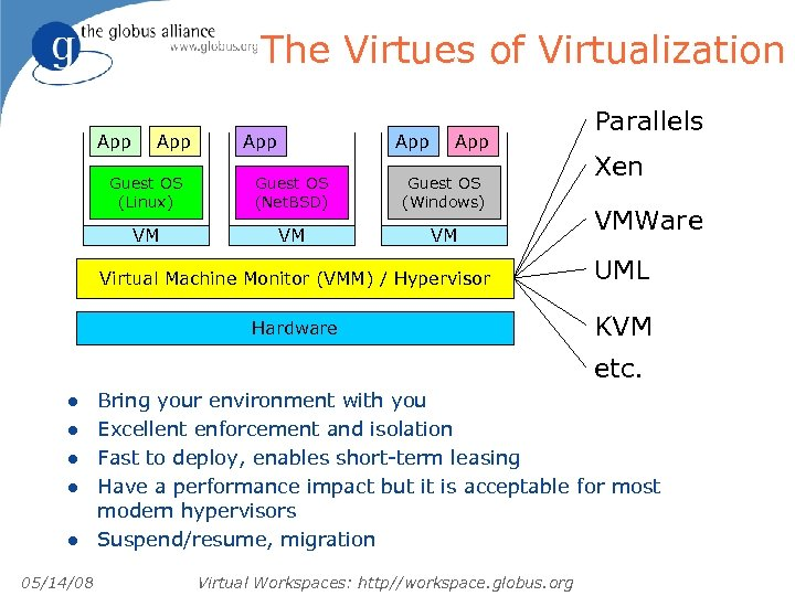 The Virtues of Virtualization App App App Guest OS (Linux) Guest OS (Net. BSD)