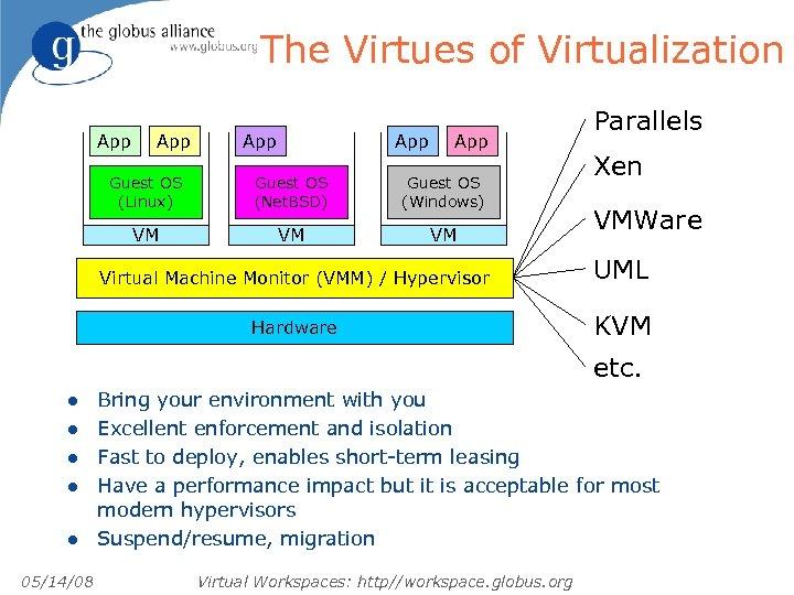 The Virtues of Virtualization App App App Guest OS (Linux) Guest OS (Net. BSD)