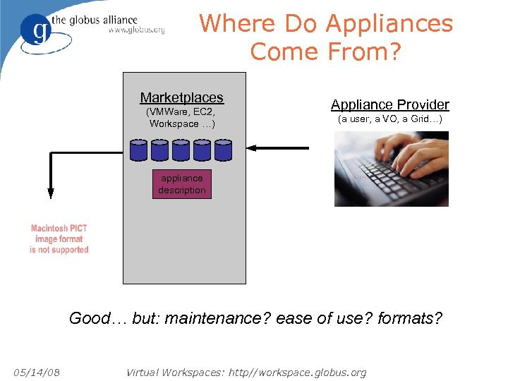 Where Do Appliances Come From? Marketplaces (VMWare, EC 2, Workspace …) Appliance Provider (a