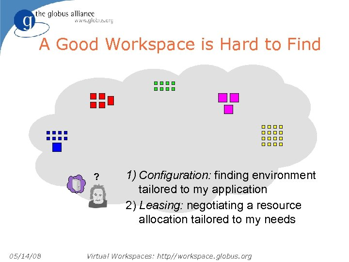 A Good Workspace is Hard to Find ? 05/14/08 1) Configuration: finding environment tailored