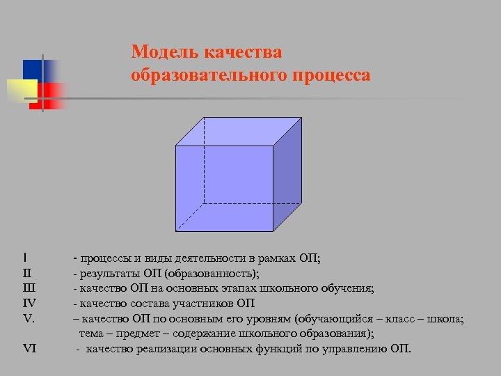 Модель качества образовательного процесса I II IV V. VI - процессы и виды деятельности
