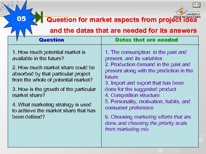 05 Question for market aspects from project idea and the datas that are needed