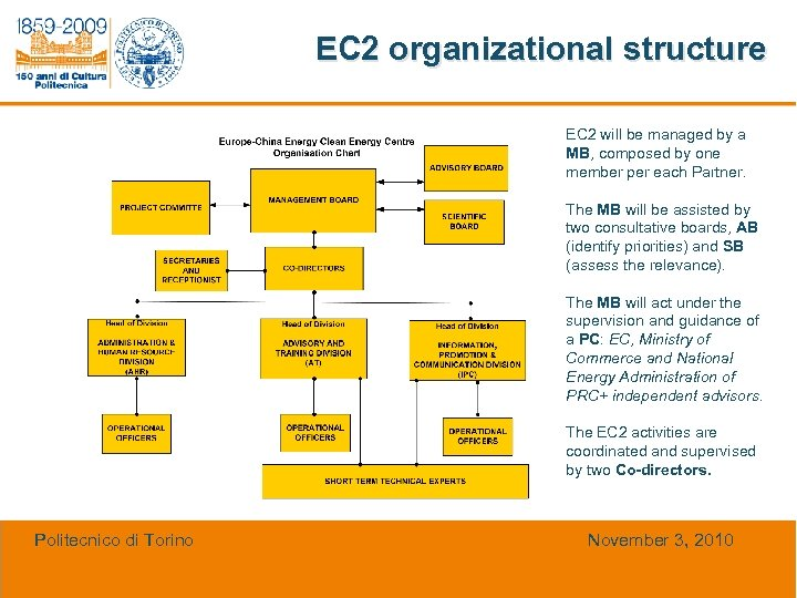 EC 2 organizational structure EC 2 will be managed by a MB, composed by