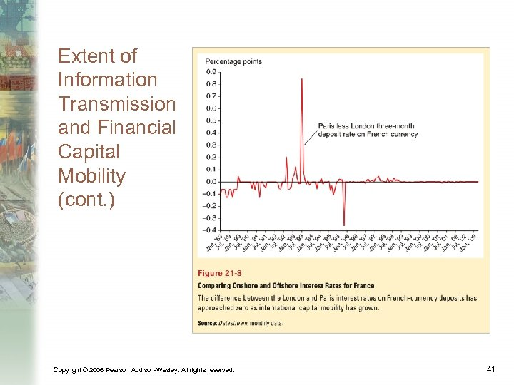 Extent of Information Transmission and Financial Capital Mobility (cont. ) Copyright © 2006 Pearson
