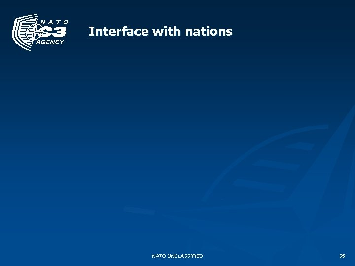 Interface with nations NATO UNCLASSIFIED 35