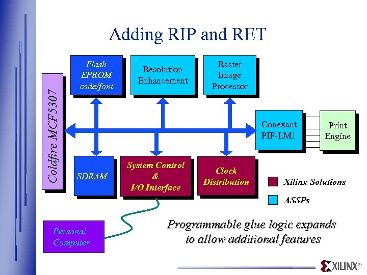 Coldfire MCF 5307 Adding RIP and RET Flash EPROM code/font Resolution Enhancement Raster Image
