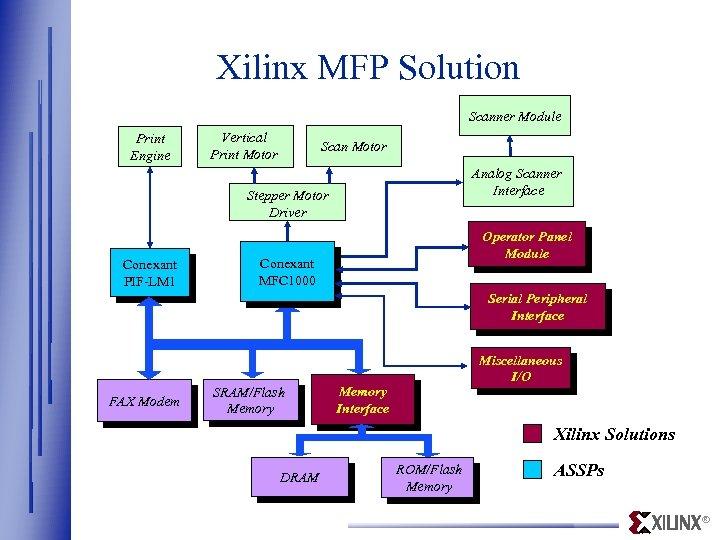 Xilinx MFP Solution Scanner Module Print Engine Vertical Print Motor Scan Motor Analog Scanner