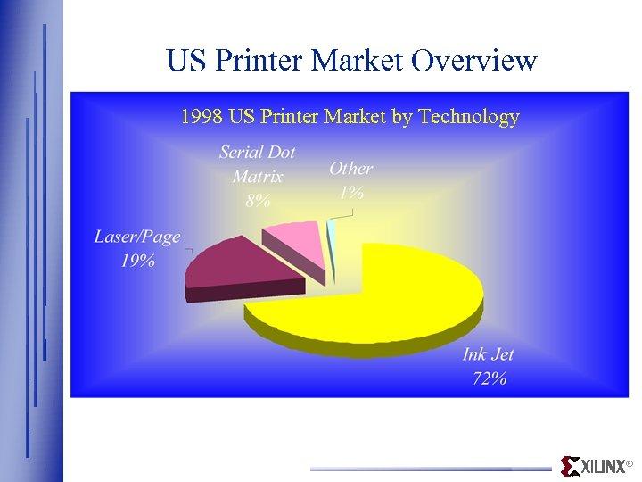 US Printer Market Overview 1998 US Printer Market by Technology ®