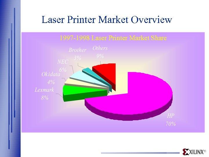 Laser Printer Market Overview 1997 -1998 Laser Printer Market Share ®