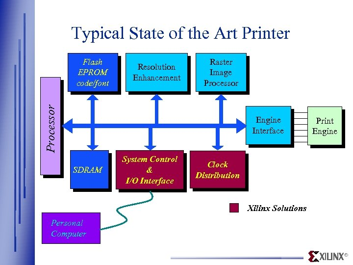 Typical State of the Art Printer Resolution Enhancement Raster Image Processor Flash EPROM code/font