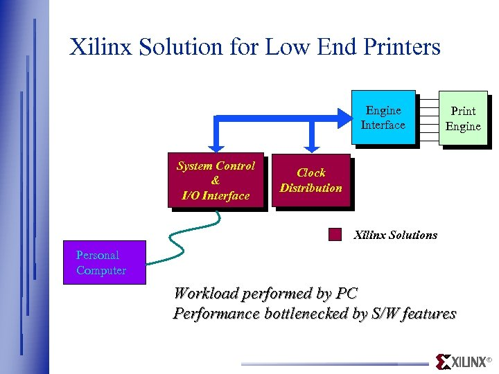 Xilinx Solution for Low End Printers Engine Interface System Control & I/O Interface Print
