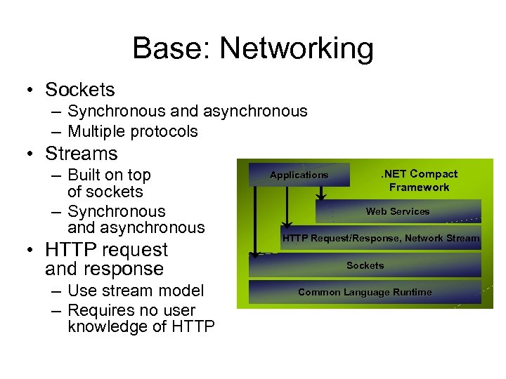 Base: Networking • Sockets – Synchronous and asynchronous – Multiple protocols • Streams –