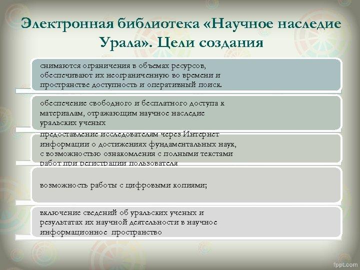 Электронная библиотека «Научное наследие Урала» . Цели создания снимаются ограничения в объемах ресурсов, обеспечивают