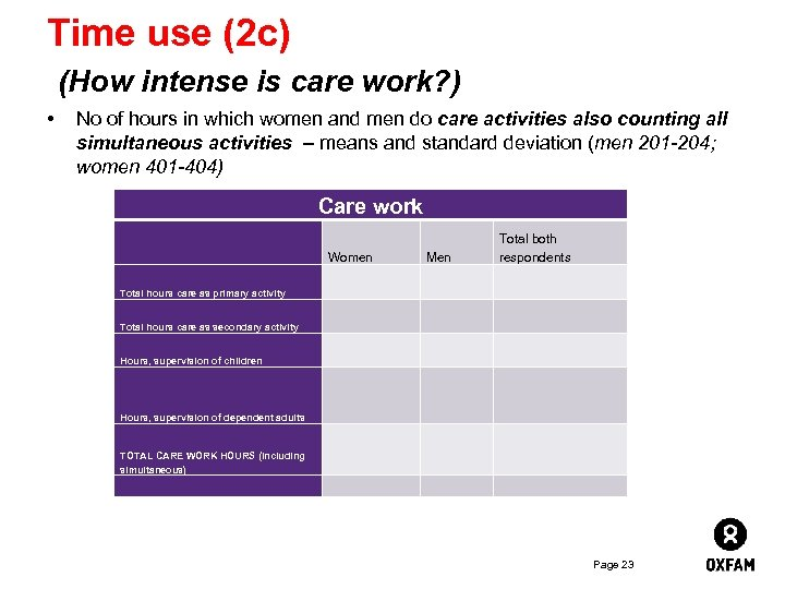 Time use (2 c) (How intense is care work? ) • No of hours