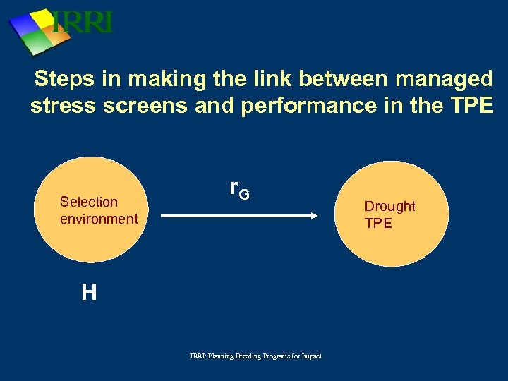 Steps in making the link between managed stress screens and performance in the TPE