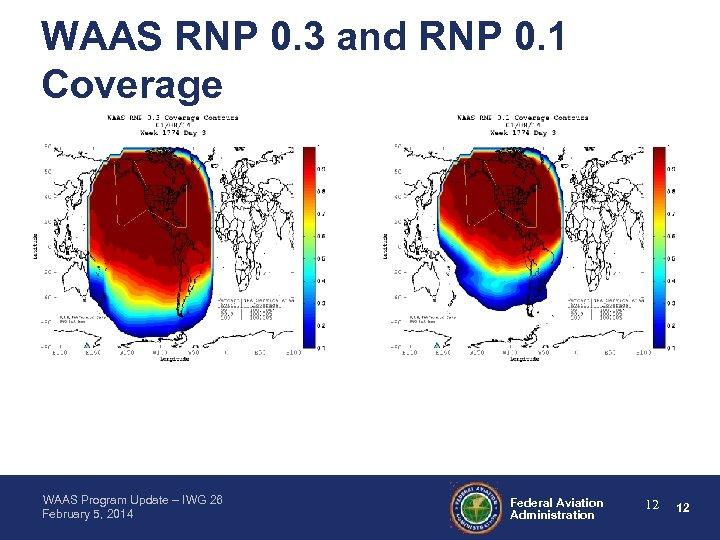 WAAS RNP 0. 3 and RNP 0. 1 Coverage WAAS Program Update – IWG