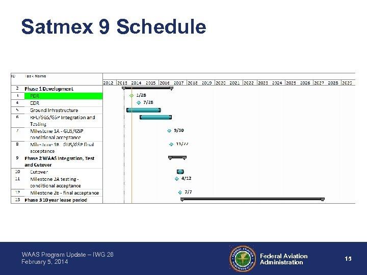 Satmex 9 Schedule WAAS Program Update – IWG 26 February 5, 2014 Federal Aviation
