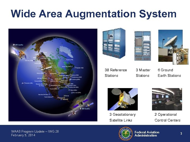 Wide Area Augmentation System 38 Reference 3 Master 6 Ground Stations Earth Stations 3