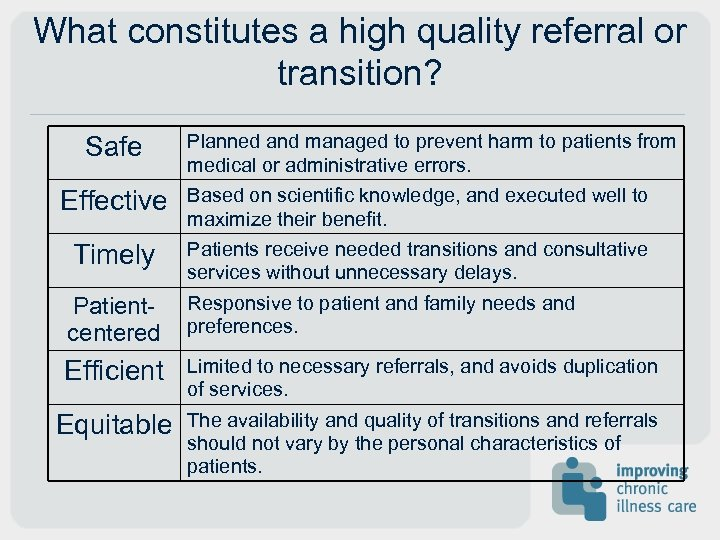 What constitutes a high quality referral or transition? Safe Planned and managed to prevent