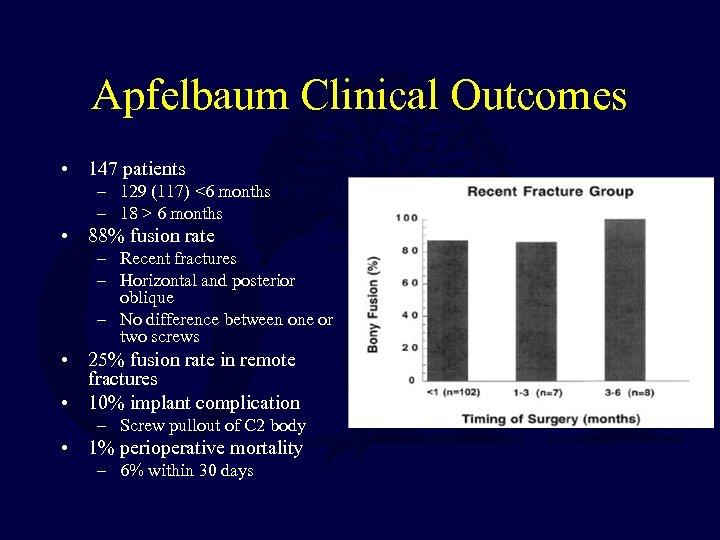 Apfelbaum Clinical Outcomes • 147 patients – 129 (117) <6 months – 18 >