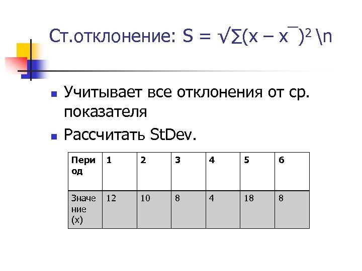 Ст. отклонение: S = √∑(x – x‾)2 n n n Учитывает все отклонения от