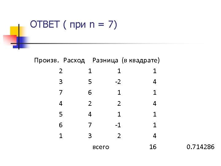ОТВЕТ ( при n = 7) Произв. Расход 2 3 7 4 5 6