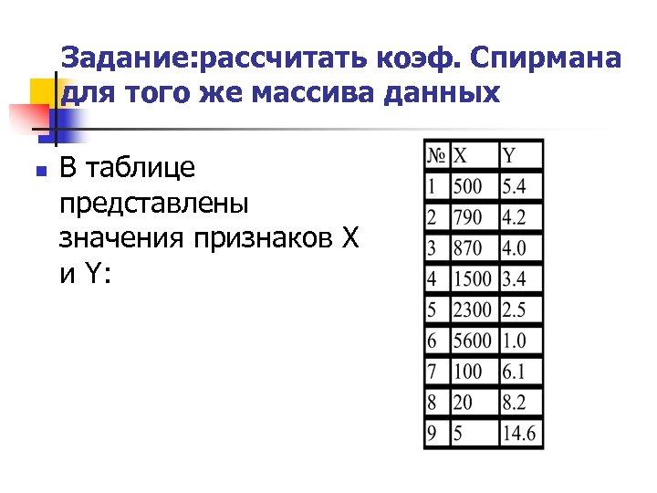 Задание: рассчитать коэф. Спирмана для того же массива данных n В таблице представлены значения