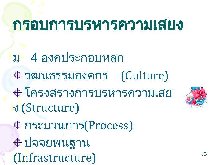 กรอบการบรหารความเสยง ม 4 องคประกอบหลก วฒนธรรมองคกร (Culture) โครงสรางการบรหารความเสย ง (Structure) กระบวนการ(Process) ปจจยพนฐาน (Infrastructure) 13