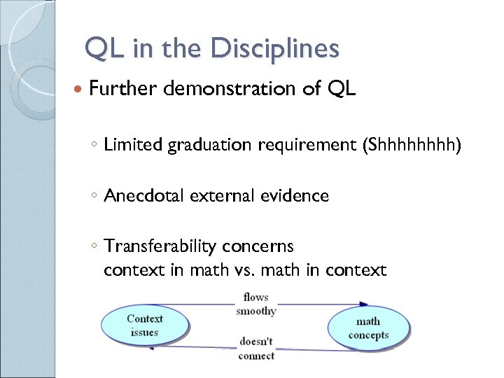 QL in the Disciplines Further demonstration of QL ◦ Limited graduation requirement (Shhhh) ◦