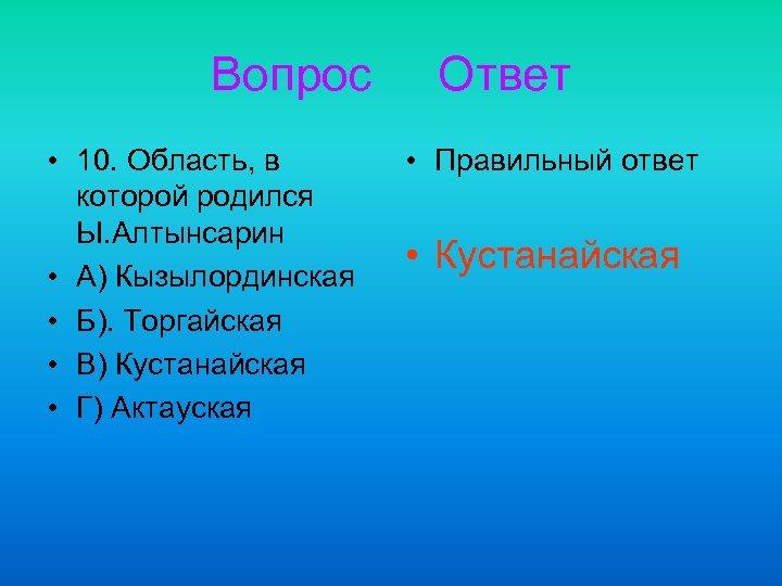 Вопрос • 10. Область, в которой родился Ы. Алтынсарин • А) Кызылординская • Б).