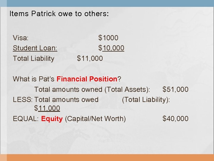 Items Patrick owe to others: Visa: Student Loan: Total Liability $1000 $10, 000 $11,