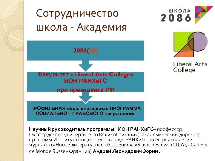 Сотрудничество школа - Академия 2086(26) Факультет «Liberal Arts College» ИОН РАНХи. ГС при президенте