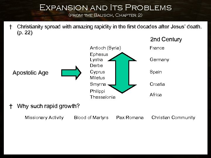 Expansion and Its Problems (from the Bausch, Chapter 2) † Christianity spread with amazing