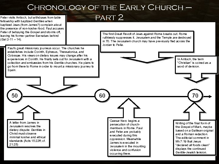 Chronology of the Early Church – part 2 Peter visits Antioch, but withdraws from