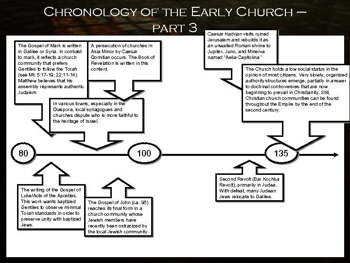 Chronology of the Early Church – part 3 The Gospel of Mark is written