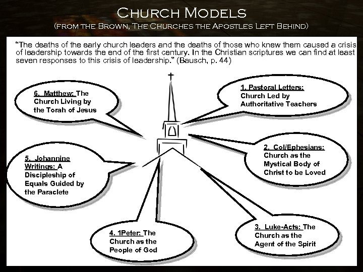 """Church Models (from the Brown, The Churches the Apostles Left Behind) """"The deaths of"""