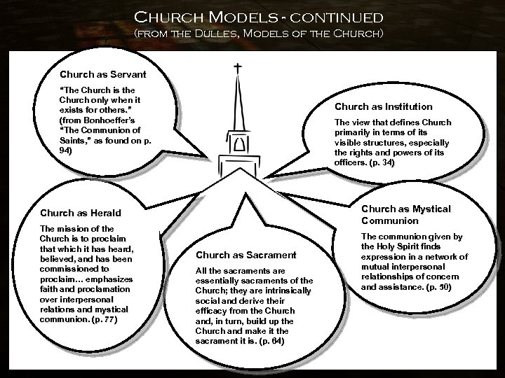 Church Models - continued (from the Dulles, Models of the Church) Church as Servant