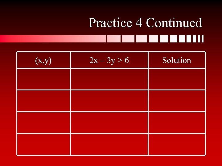 Practice 4 Continued (x, y) 2 x – 3 y > 6 Solution