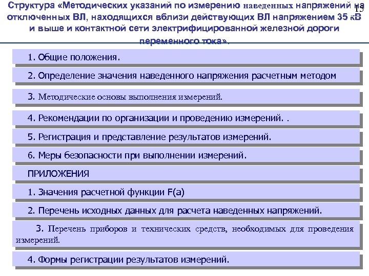 Структура «Методических указаний по измерению наведенных напряжений на 15 отключенных ВЛ, находящихся вблизи действующих