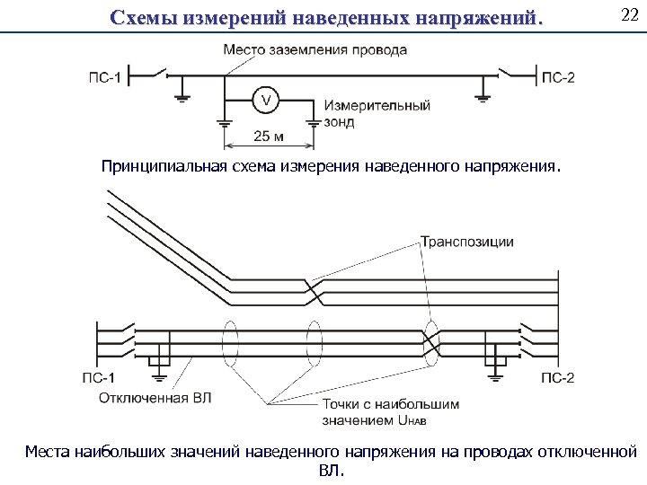 Схемы измерений наведенных напряжений. 22 Принципиальная схема измерения наведенного напряжения. Места наибольших значений наведенного