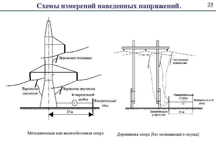 Схемы измерений наведенных напряжений. Металлическая или железобетонная опора Деревянная опора (без заземляющего спуска) 23