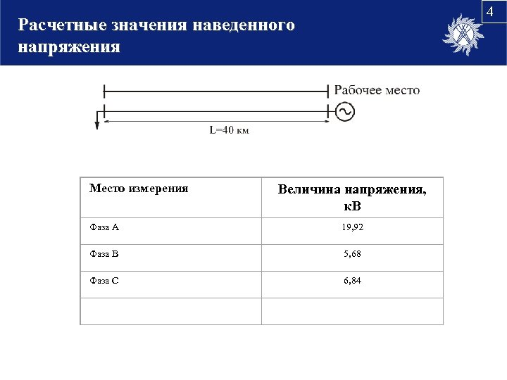 4 Расчетные значения наведенного напряжения Место измерения Величина напряжения, к. В Фаза А 19,