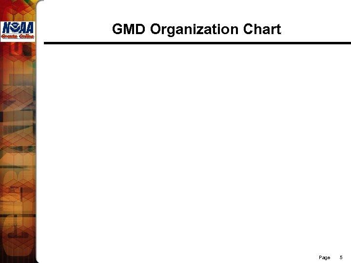 GMD Organization Chart Page 5
