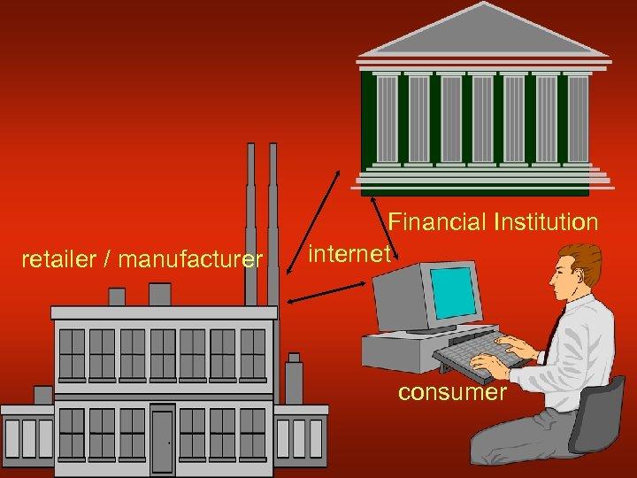 retailer / manufacturer Financial Institution internet consumer
