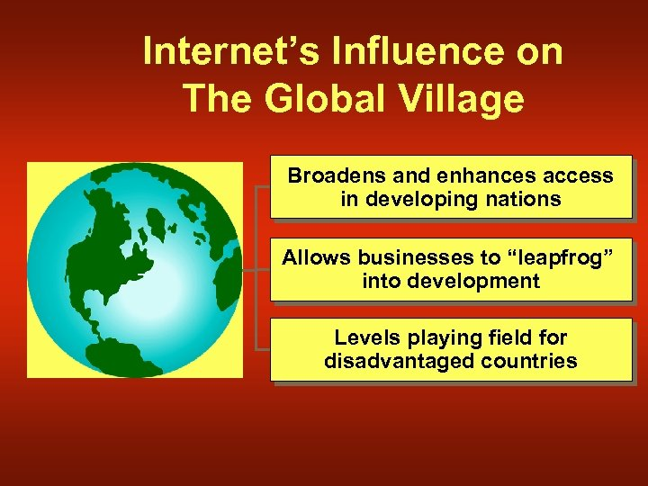 Internet's Influence on The Global Village Broadens and enhances access in developing nations Allows