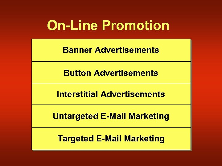 On-Line Promotion Banner Advertisements Button Advertisements Interstitial Advertisements Untargeted E-Mail Marketing Targeted E-Mail Marketing