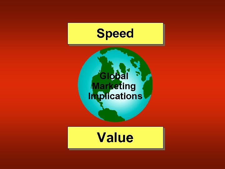 Speed Global Marketing Implications Value