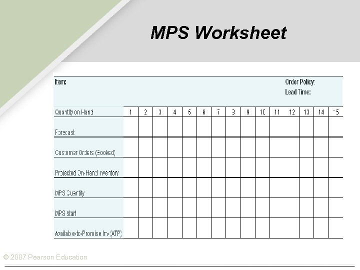 MPS Worksheet © 2007 Pearson Education