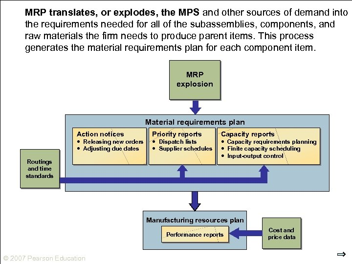 MRP translates, or explodes, the MPS and other sources of demand into the requirements